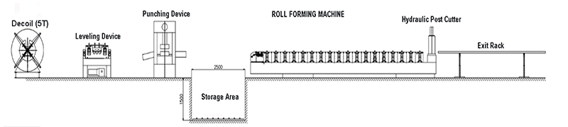 scaffold plank roll forming machine