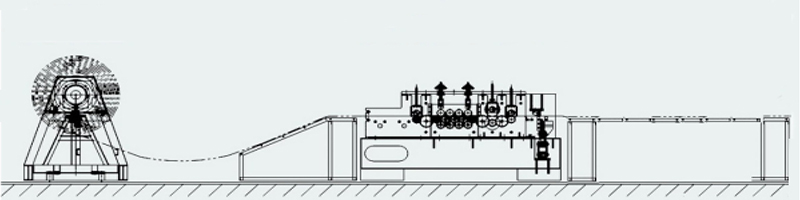 AUTO cut to length line machine